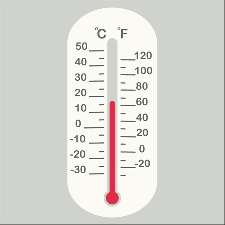cute temperature gauge in flat design fahrenheit celsius