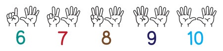 Hands with fingers. Icon set for counting education. Çizim