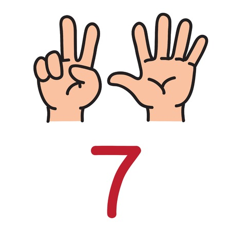 Kids hand showing the number seven hand sign.