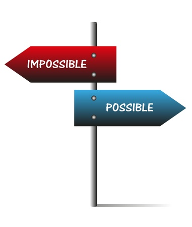 possible: possible and impossible concept of indication