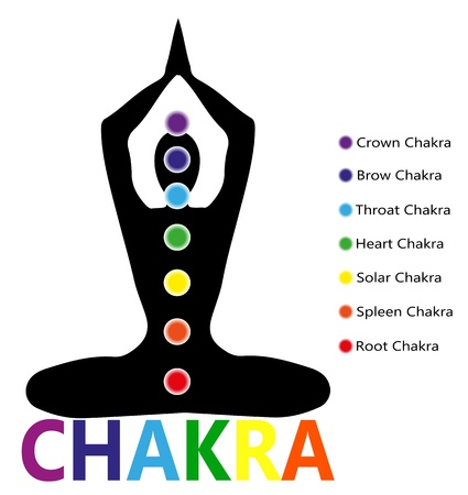 Silhouette in yoga pose and chakra points Illustration