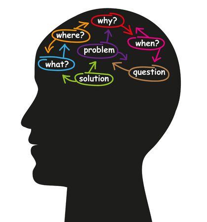 ilustración simbólica de la cabeza humana que se piensa