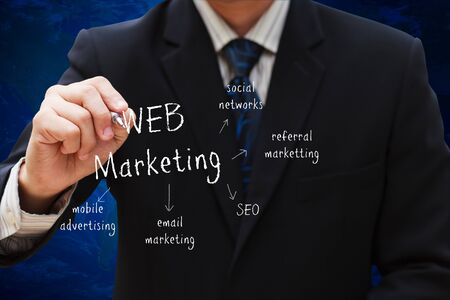 Businessman drawing Web Markerting diagram Stock Photo - 13957283