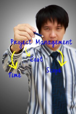 constrain: business man writing project management concept of time, cost and scope