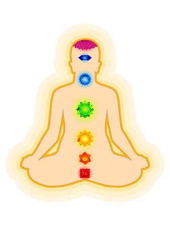 psiquico: Yoga abstracta chakra plantilla de ilustración vectorial