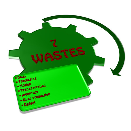 total loss: Element of 7W (7 wastes) image on white background(for presentation)