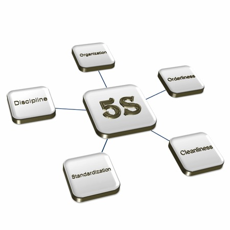 Element of 5S image on white background(for presentation)