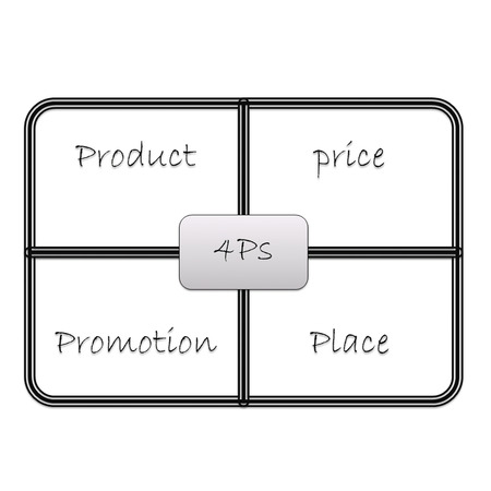 marketing mix 4ps concept in business stock photo 39285179