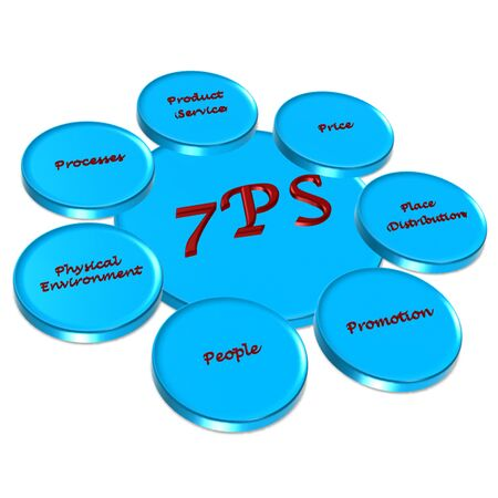 element of 7PS on white background for presentation.