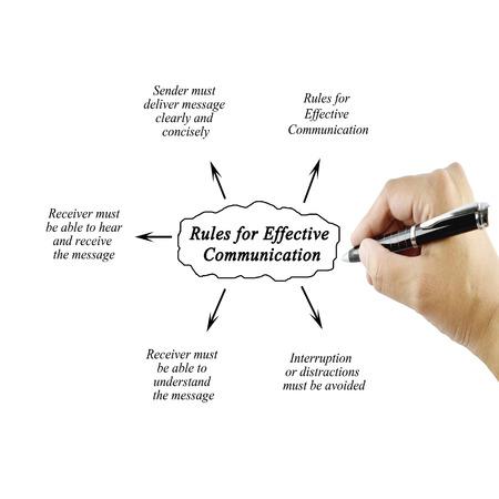 comunicacion oral: Las mujeres dan elemento de la escritura de reglas para la comunicaci�n eficaz para los negocios (concepto de negocio)