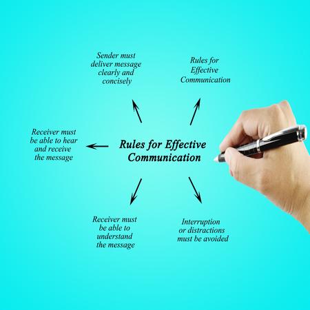 Las mujeres dan elemento de la escritura de reglas para la comunicación eficaz para los negocios (concepto de negocio) Foto de archivo - 46179170