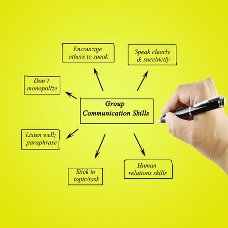 comunicacion oral: Mujeres mano escribiendo elemento de habilidad de comunicaci�n de grupo para los negocios (concepto de negocio)