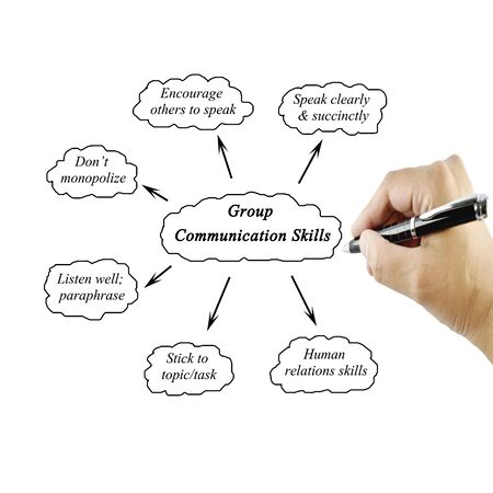 oral communication: Women hand writing element of group communication skill for businessbusiness concept Stock Photo