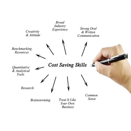 written communication: Hand of women writing element Cost Saving Skills  for business concept.(Training and Presentation) Stock Photo