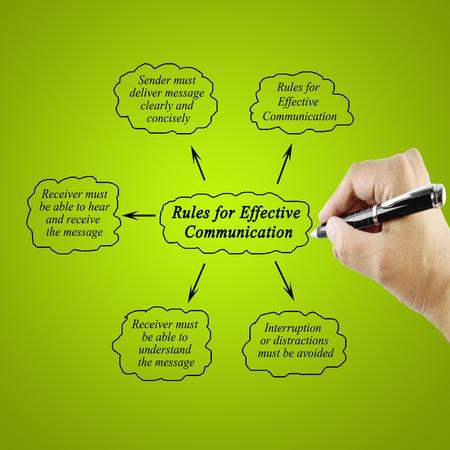 comunicacion oral: Las mujeres dan elemento de la escritura de reglas para la comunicaci�n eficaz para el concepto businessbusiness