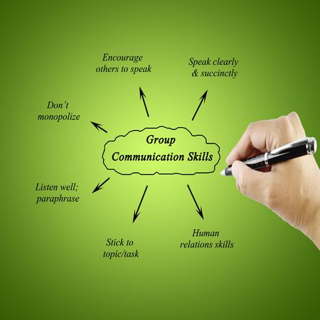 comunicacion oral: Mujeres mano escribiendo elemento de habilidad de comunicación de grupo para los negocios (concepto de negocio)