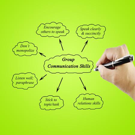 comunicacion oral: Las mujeres dan elemento de la escritura de la habilidad de comunicaci�n de grupo para el concepto businessbusiness