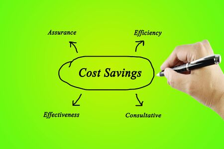 cost saving: Hand of women writing element Cost Saving for business concept.(Training and Presentation) Stock Photo