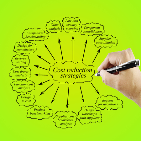 cost reduction: Hand of women writing element Cost reduction strategies for business concept.Training and Presentation
