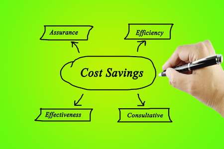 cost saving: Hand of women writing element Cost Saving for business concept.Training and Presentation