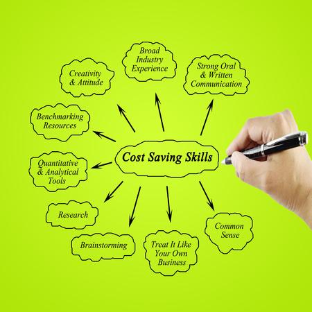 comunicacion oral: Mano de las mujeres que escriben elemento Cost Saving Habilidades para concept.Training negocio y Presentación Foto de archivo