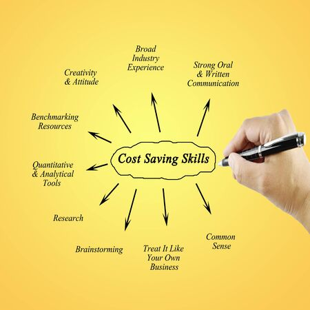 comunicacion oral: Mano de las mujeres que escriben elemento Cost Saving Habilidades para el concepto de negocio. (Formaci�n y Presentaci�n)