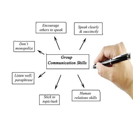 comunicacion oral: Las mujeres dan elemento de la escritura de la habilidad de comunicación de grupo para el concepto businessbusiness
