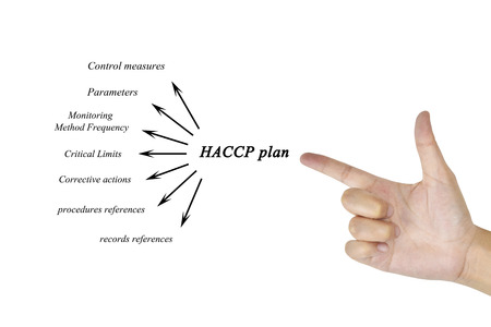 verification and validation: Women hand writing element of HACCP plan for business concept and use in manufacturing(Training and  Presentation) Stock Photo