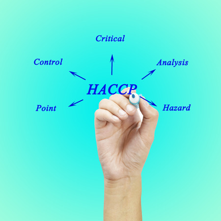 principle: The meaning of HACCP concept (Hazard Analysis of Critical Control Points) a principle for used in manufacturing.