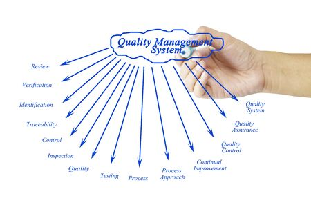 traceability: Women hand writing element of Quality Management System for business concept and use in manufacturing(Training and Presentation) Stock Photo