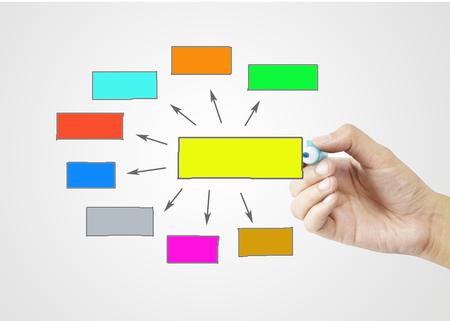 garabatos: Dibujados a mano de gráficos o símbolos de diagrama de concepto de información de entrada para los negocios (sistema de gestión) sobre fondo blanco.