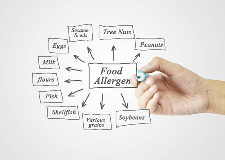 alergenos: Women hand writing element of major food allergens (Peanuts, Tree Nuts, Sesame Seeds, Eggs, Soybeans, Milk, Various grains, Flours, Fish, Shellfish) for use in manufacturing (for Training and Presentation) Foto de archivo