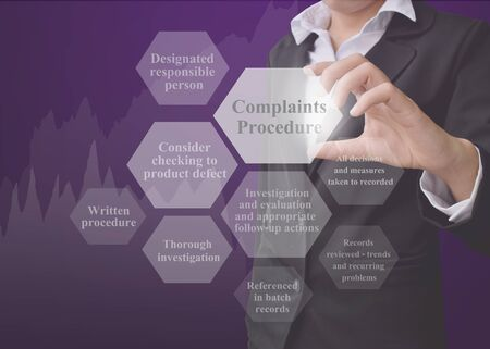 Business woman showing presentation element of Complaint Procedure concept for used in company and training.
