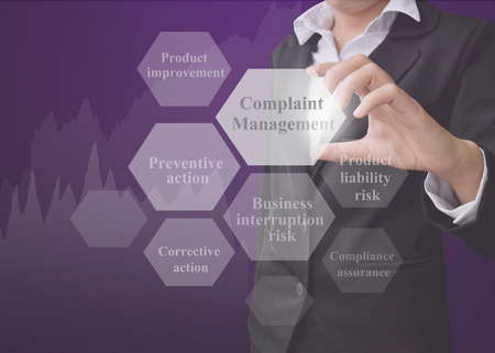 Business woman showing presentation element of Complaint Management concept for used in company and training.