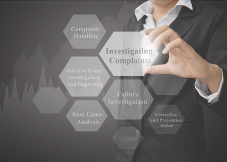 Femme d'affaires montrant l'élément de présentation du concept d'enquête sur les plaintes pour une utilisation en entreprise et en formation. Banque d'images - 101290467