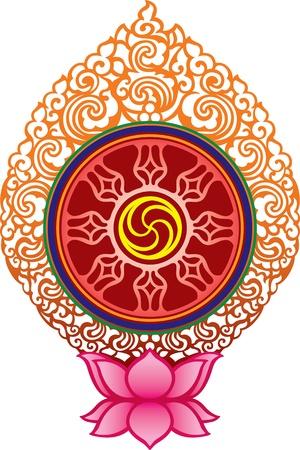 티베트 불교 휠 - 터너