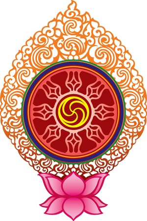 tibetan: Tibetan buddhism wheel-turner Illustration