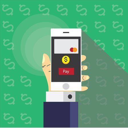 Online bankieren via de mobiele telefoon