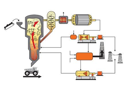 La biomasse est la matière organique provenant de vivre, ou récemment les organismes vivants. La biomasse peut être utilisée en tant que source d'énergie et elle se réfère plus souvent à des plantes ou des matériaux à base de plantes qui ne sont pas utilisées pour l'alimentation humaine ou animale, et sont spécifiquement appelé lignocellul Banque d'images - 69255547