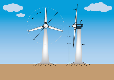 A wind turbine is a device that converts the wind's kinetic energy into electrical power. The term appears to have been adopted from hydroelectric technology (rotary propeller). The technical description of a wind turbine is aerofoil-powered generator.
