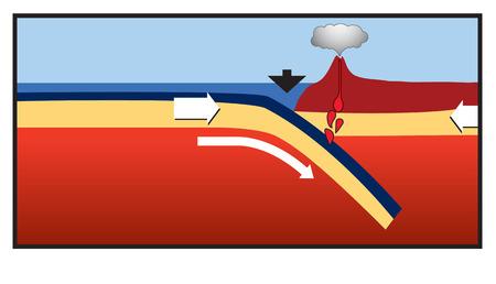 La energía geotérmica es la energía térmica generada y almacenada en la Tierra. La energía térmica es la energía que determina la temperatura de la materia. La energía geotérmica de la corteza terrestre se origina a partir de la formación original del planeta y de radioac