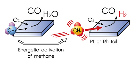 methane: Anaerobic oxidation of methane (AOM) is a microbial process occurring in anoxic marine and freshwater sediments.  Vector art, Illustration.