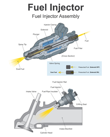 Fuel injection is the introduction of fuel in an internal combustion engine, most commonly automotive engines, by the means of an injector. Vector art, Illustration.