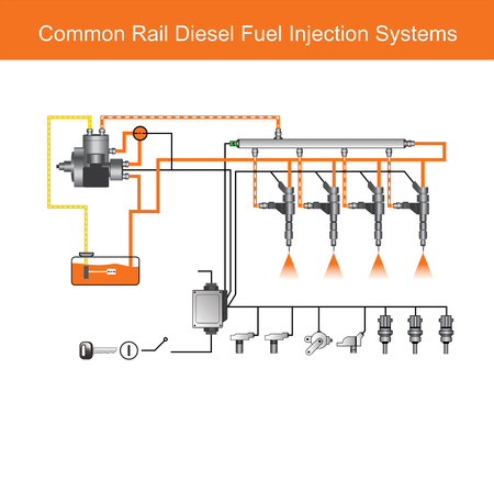 Common rail direct fuel injection is a direct fuel injection system for petrol and diesel engines. Фото со стока - 96868553