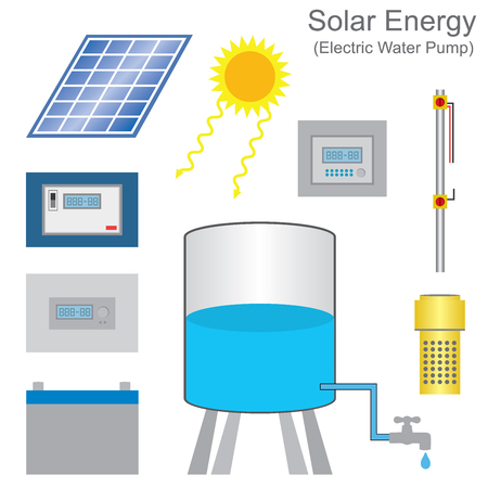 Solar powered pump is a pump running on electricity generated by photovoltaic panels or the radiated thermal energy available from collected sunlight as opposed to grid electricity or diesel run water pumps. Education infographic Vector illustration.