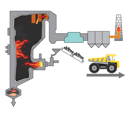 pulverised coal fired boiler is an industrial or utility boiler that generates thermal energy by burning pulverised coal that is blown into the firebox. Illustration. Ilustração