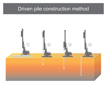Using concrete piling finished compressed into the soil by driven pile machine. Illustration