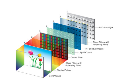 LED have allowed new displays and sensors to be developed, while their high switching rates are also used in advanced communications technology.