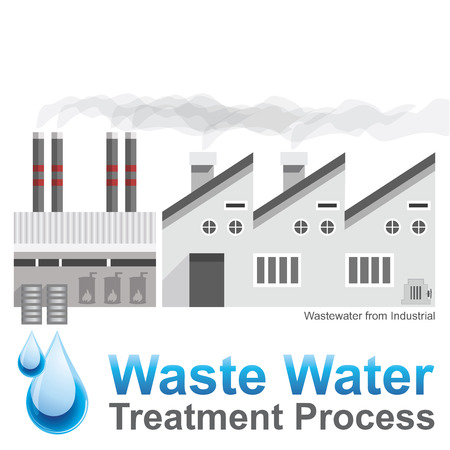 Wastewater treatment is a process used to convert wastewater which is water no longer needed or suitable for its most recent use into an effluent that can be either returned to the water cycle with minimal environmental issues or reused.