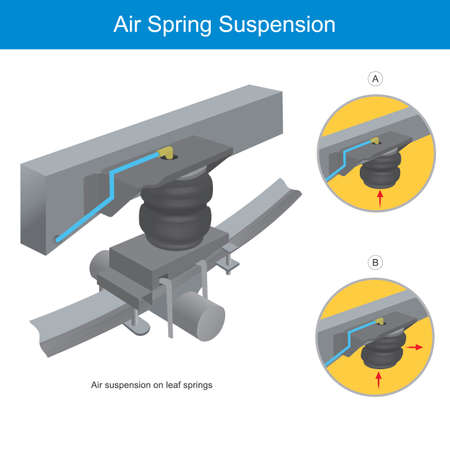 Air Spring Suspension. Illustration commercial for explain the suspension leaf spring in car, when used in conjunction with air bag spring suspension. 矢量图像